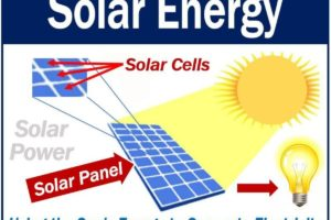 Simple Ways To Properly Use Solar Energy at Home